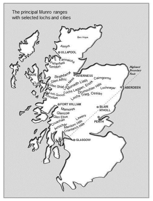 Scotland's mountain ranges